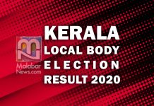 2020 Kerala Local Body Election Results