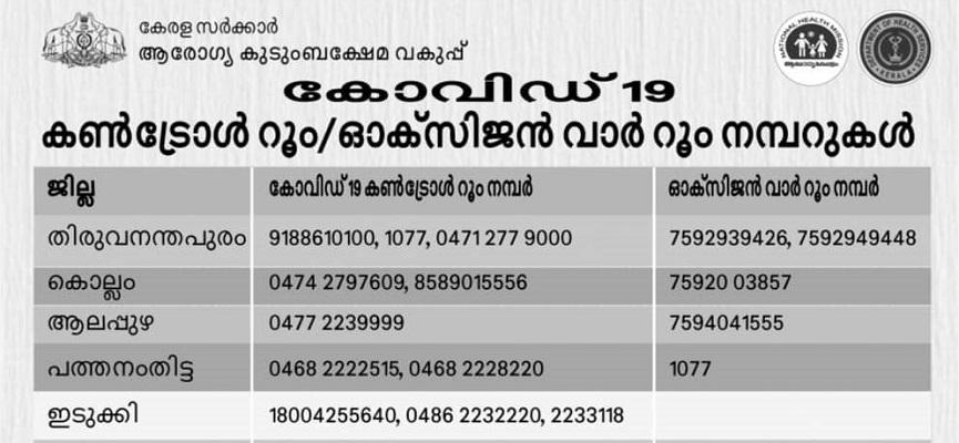 War room Kerala Numbers-1